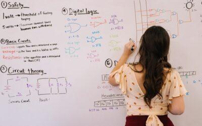 Magnet bånd til whiteboardtavler